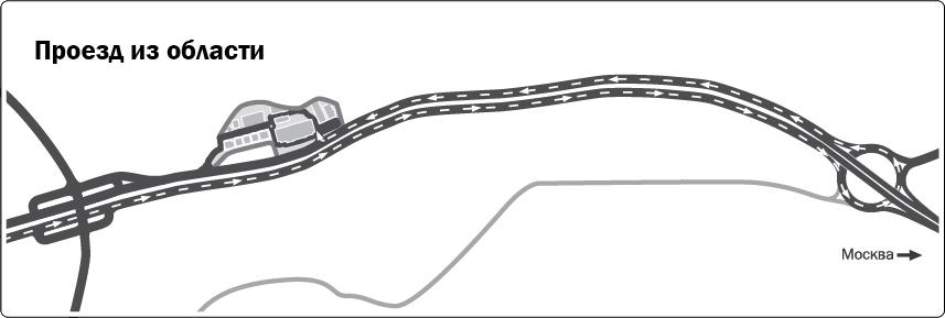 Схема проезда из области в салон Fiat на Новорижском шоссе.