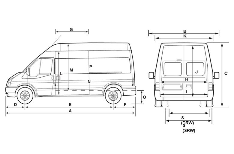 Характеристика форд транспортер производительность конвейера в процессоре